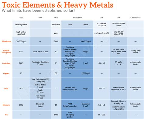 what is natural aging in metals picture 13