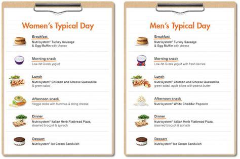 diabetic weekly menus picture 10