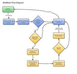 diagram picture 1