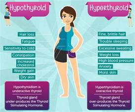 hyperthyroid in men picture 3