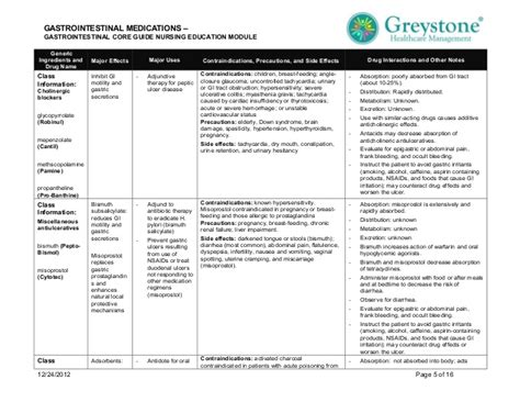 intestinal medications picture 17