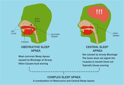 can sleep apnea be start of chronic beryllium picture 10