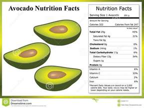 avocados and diet picture 11