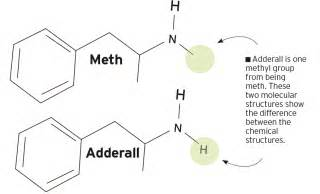 adderall and skin picture 10
