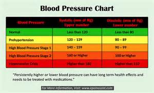 male enhancement lower blood pressure picture 17