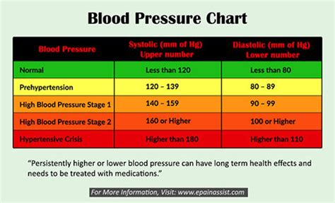 male enhancement lower blood pressure picture 11