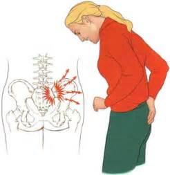 psis pain treatment picture 3