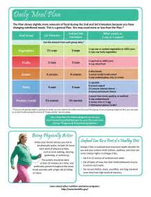 chinses diet plan for planning pregnancy picture 10