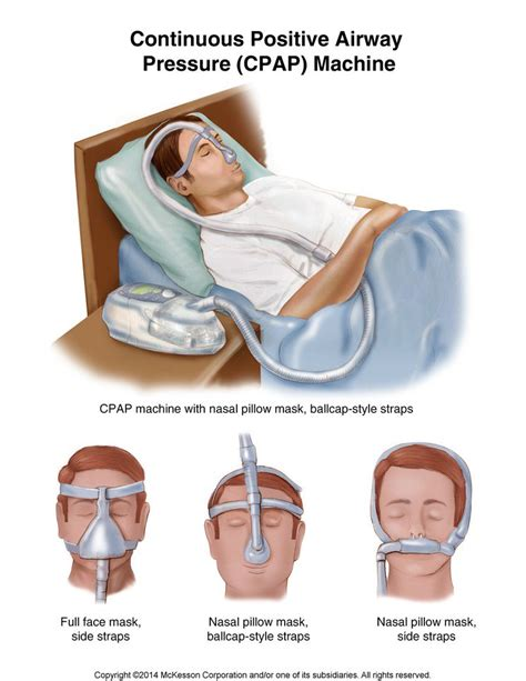 cpap sleep time picture 2