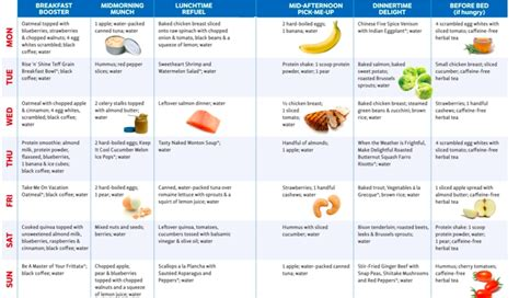atkins diet menu picture 9