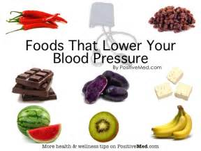 Iron is good for lower blood pressure picture 1