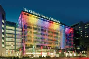 best hospital in united state for thyroid cancers picture 6
