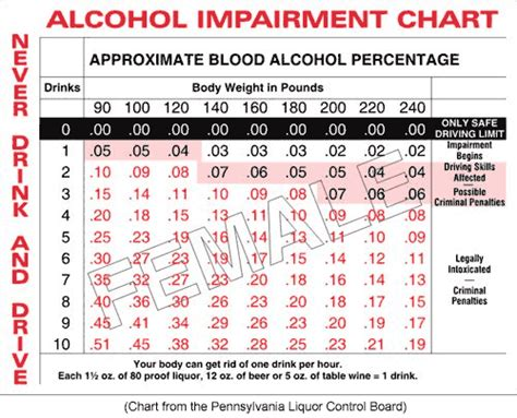 alcohol increases the number of blood picture 7