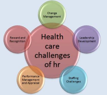 health care articles picture 11