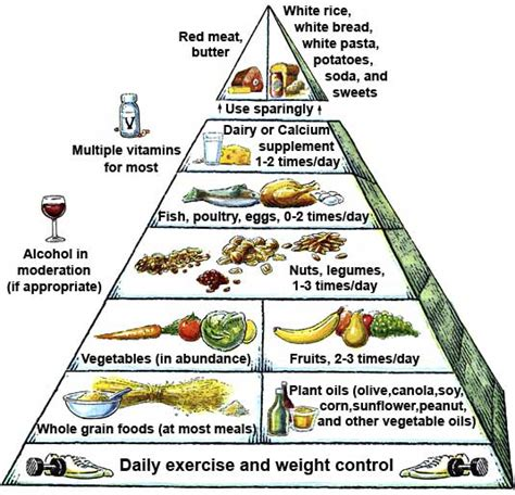 diet guidelines for diabetics picture 9