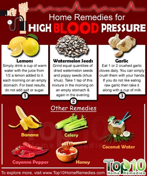 Natural healing for blood pressure picture 1