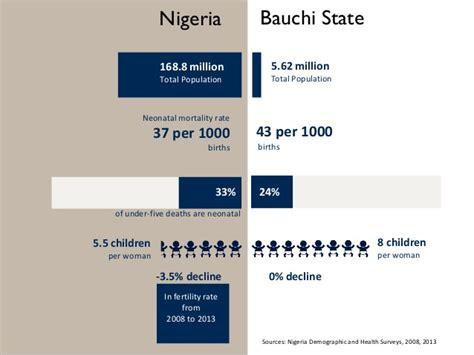 misoprostol in nigeria picture 2