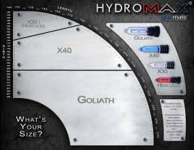 bathmate hydro max before and after picture 3