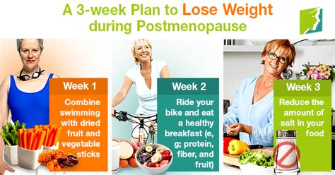 menopause arthritis and losing weight picture 11