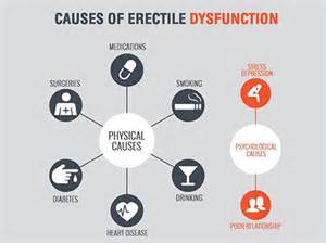 can a blow job help erectile dysfunction picture 2