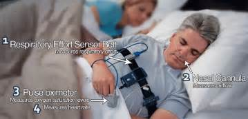 sleep lab testing sleep apnea picture 3