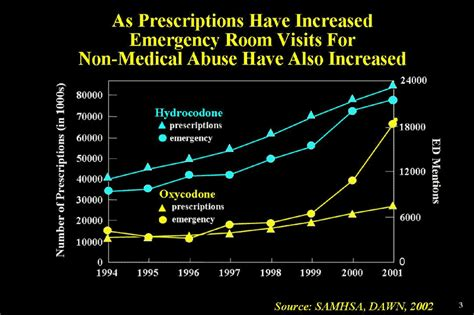 otc drug that increases the effects of hydrocodone picture 2