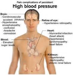 do diet pills cause low or high blood picture 3