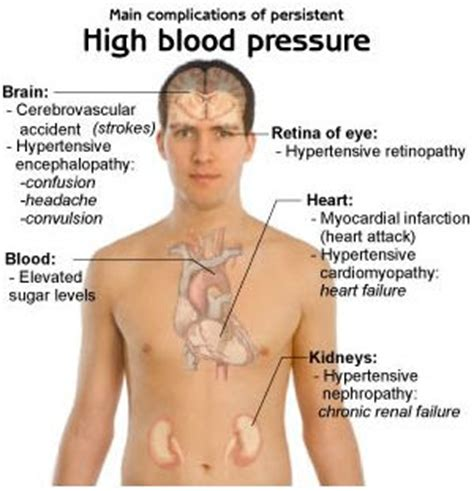 consequences of low bp in dialysis patients picture 12