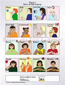 asl sign for diet picture 10