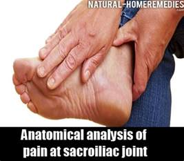 sacroiliac joint pain symptoms picture 14