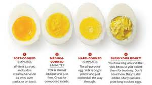how to boils eggs picture 1