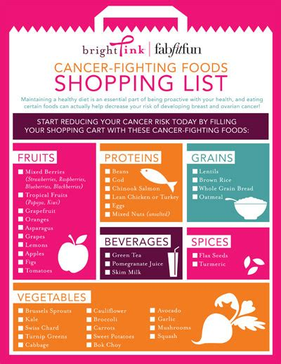 breast cancer diet picture 11