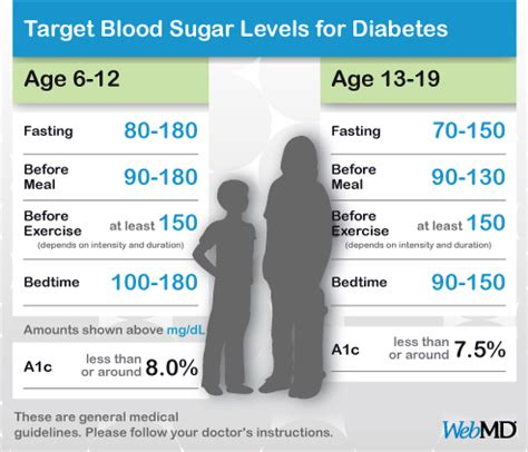 can stress elevate blood sugar in non diabetics picture 7