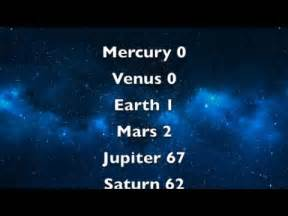 how much is the preparation h in mercury picture 7