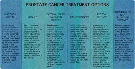 Prostate cancer chemo drugs picture 6