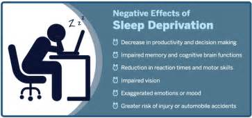 effect of on sleep apnea picture 9