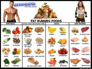 Best fat burning foods picture 5