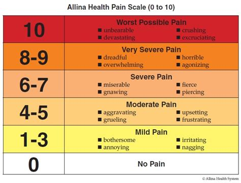allergy test for joint pain picture 7