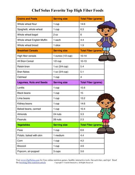 diets for diabetic patients picture 10
