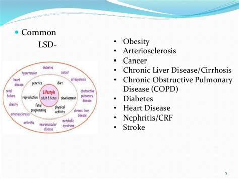 cirrhosis liver life span picture 6