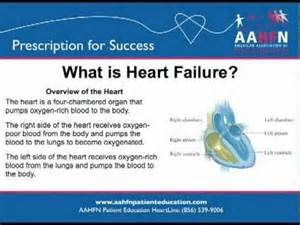 american heart congestive failure diet picture 3