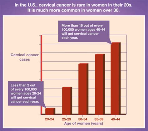 are women at more risk getting herpes than men picture 4