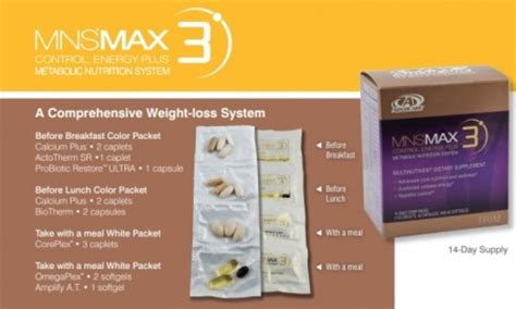 what advocare product helps with stomach fat picture 9