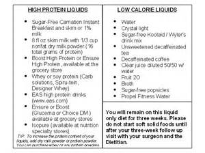 free online weight loss plans picture 5