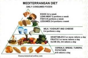 diet food online picture 2