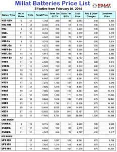 chandini cream pakistan price list picture 11