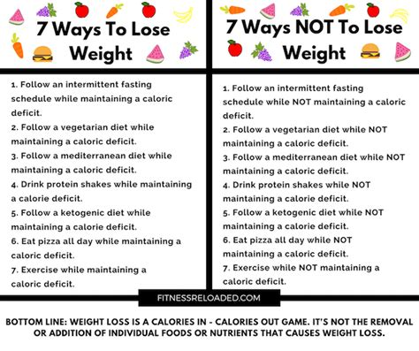 count calories or carbs to lose weight picture 5