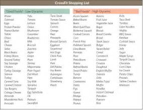glycemic impact diet food list picture 11
