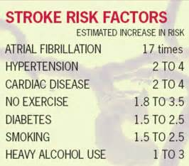 cause of high blood pressure picture 11