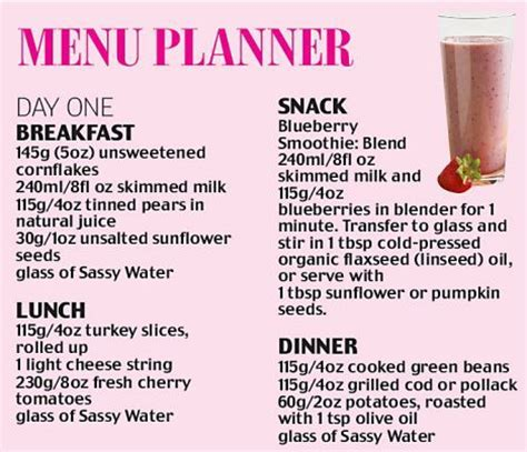 flat belly diet 4-day jumpstart picture 7